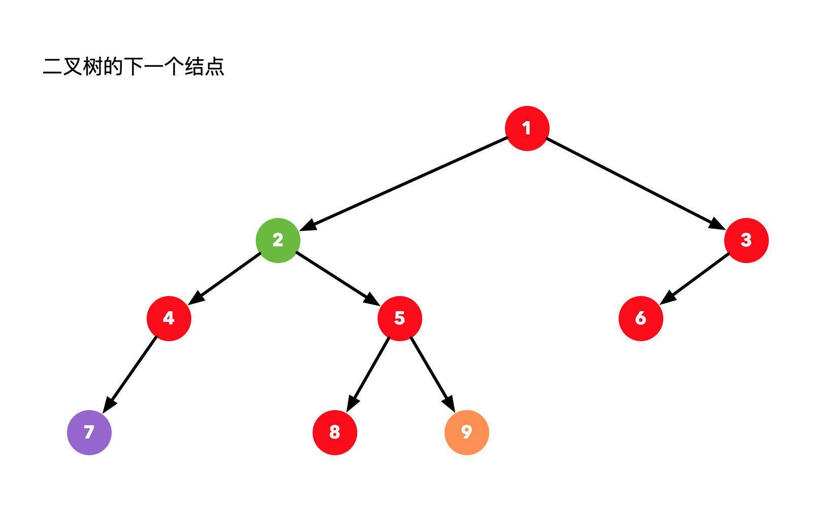 liwei20191017_2.png
