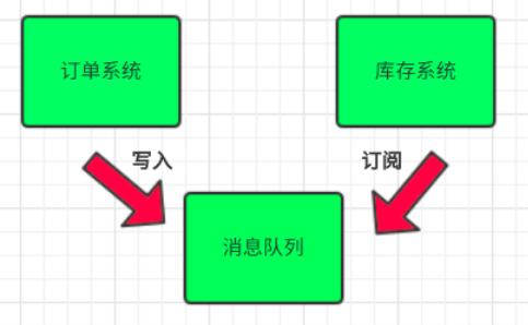 anjieyijishiyongchangjing_2.png