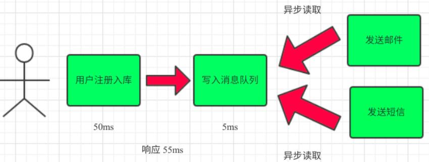 anjieyijishiyongchangjing_6.png
