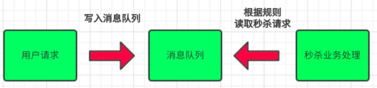 anjieyijishiyongchangjing_7.png