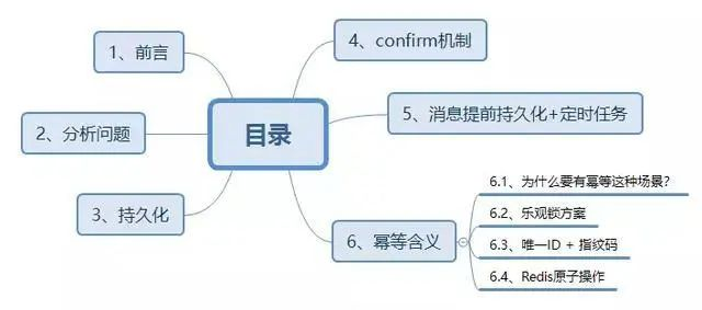 baozhengxiaoximidengxing_2_1.png