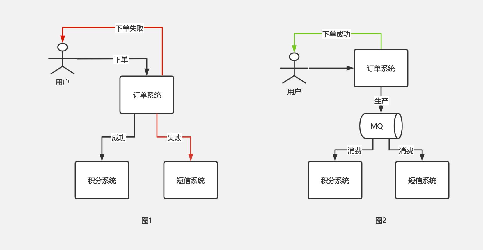 meyaoshiyongxiaoxiduilie_1.png