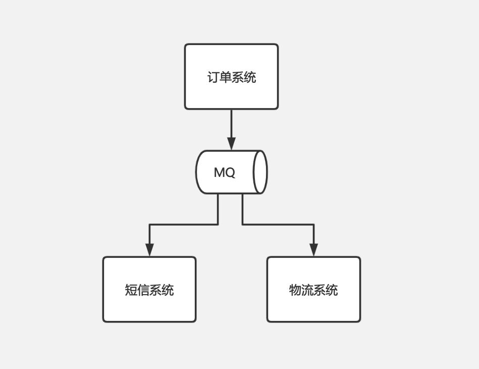 meyaoshiyongxiaoxiduilie_3.png