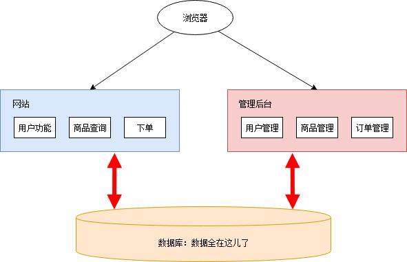 iwenxiangjieweifuwujiagou_1.png