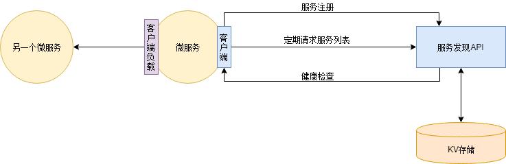 iwenxiangjieweifuwujiagou_12.png