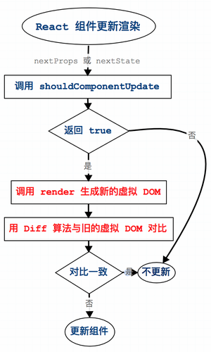 jianchaifendezhongyaoxing_1.png