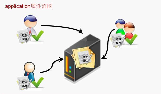 gjieshibajspshuxingfanwei_11.png