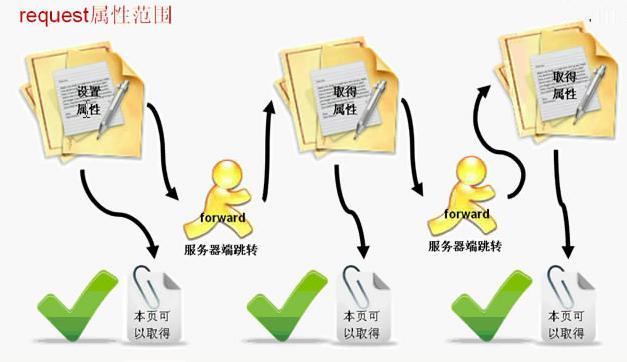 gjieshibajspshuxingfanwei_4.png
