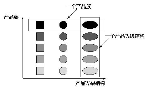 """5、设计模式笔记-----抽象工厂模式"""""""