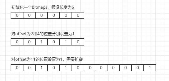 edisde3gegaojishujujiegou_1.png