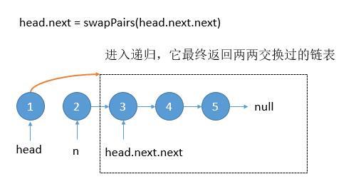leetCode-24-Swap-Nodes-in-Pairs