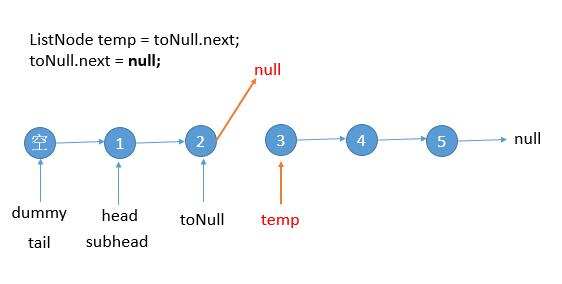 leetCode-25-Reverse-Nodes-in-k-Group