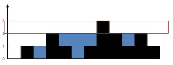 leetCode-42-Trapping-Rain-Water