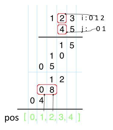 leetCode-43-Multiply-Strings