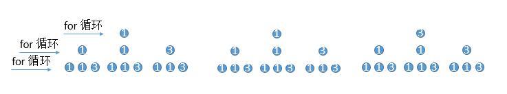 leetCode-47-Permutations-II