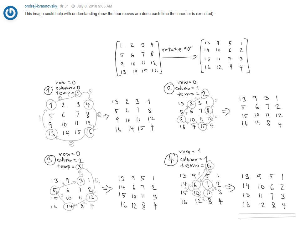 leetCode-48-Rotate-Image