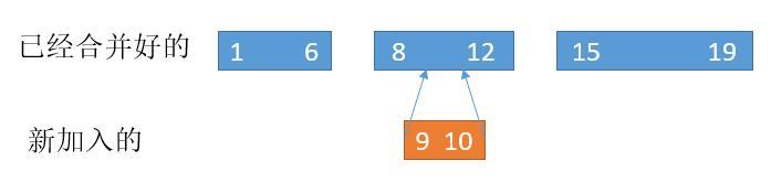 leetCode-56-Merge-Intervals