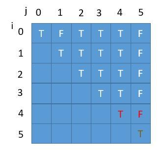 leetCode-5-Longest-Palindromic-Substring