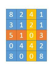 leetcode-73-Set-Matrix-Zeroes