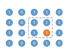 leetCode-85-Maximal-Rectangle