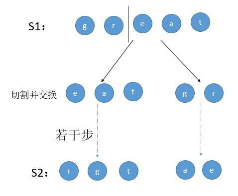 leetCode-87-Scramble-String