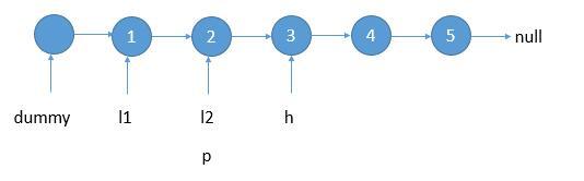 leetCode-92-Reverse-Linked-ListII