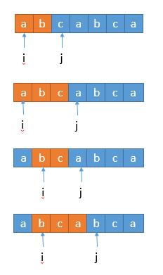 leetCode-3-Longest-Substring-Without-Repeating-Characters